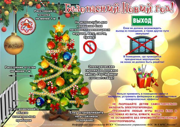 «Безопасные каникулы»: рязанцам напоминают о правилах пожарной безопасности во время Новогодних праздников